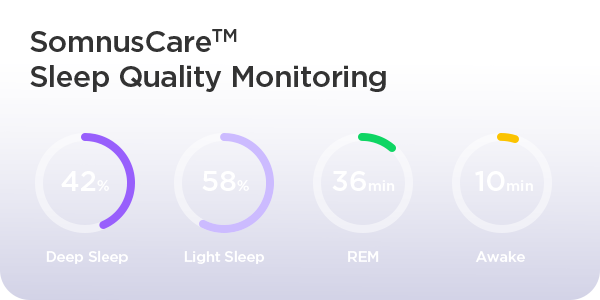Amazfit Band 5 - Sleep Quality Trracking