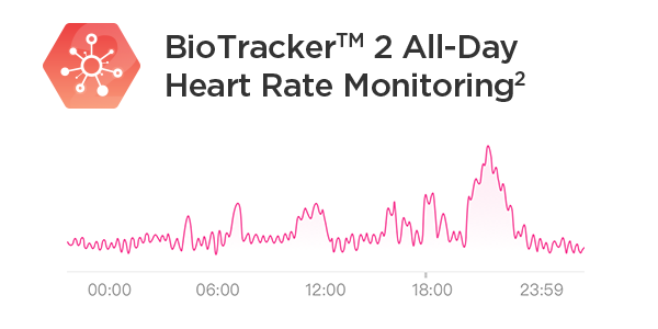 Amazfit Band 5 - Heart Beat Monitoring