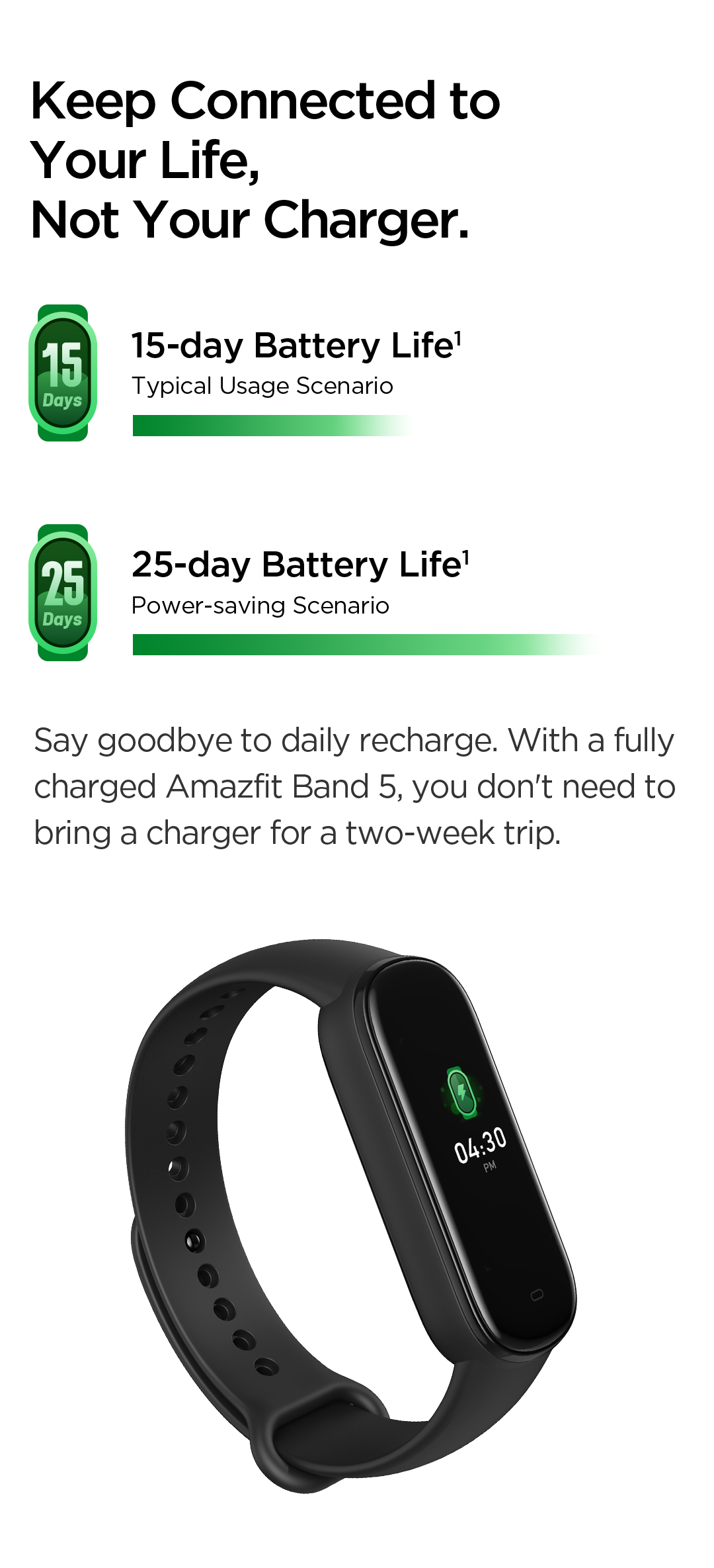 Amazfit Band 5 Battery Life - 15 Days for common usage, 25 days for power-saving mode