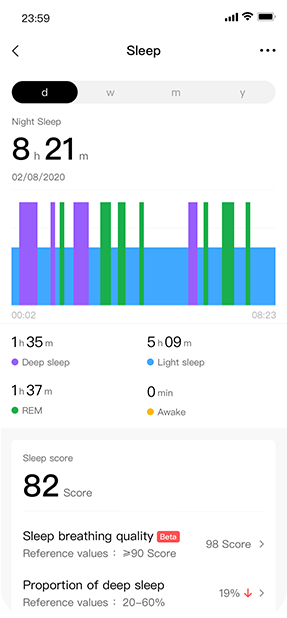 Zepp APP - Sleep Quality Monitoring